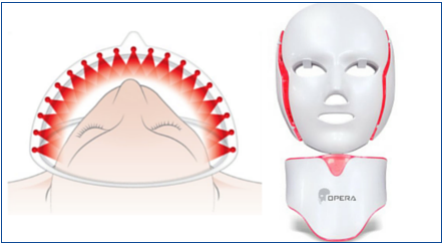 Opera LED facial mask skin rejuvenation treatments